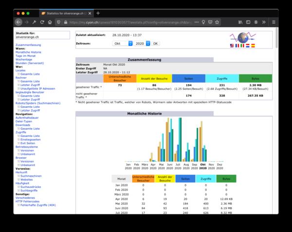 Screenshot AWStats 2020