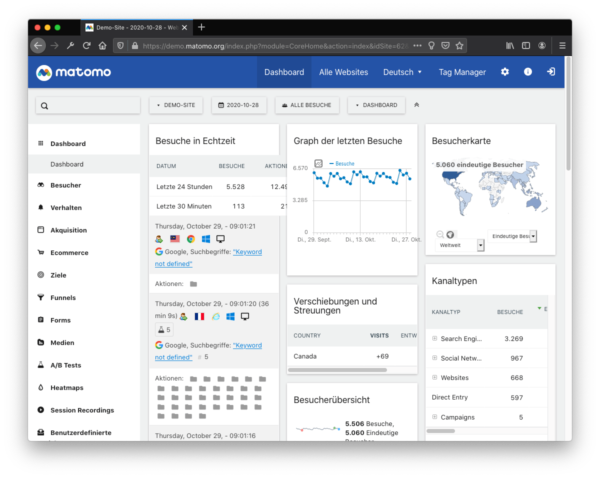 Screenshot Matomo 2020