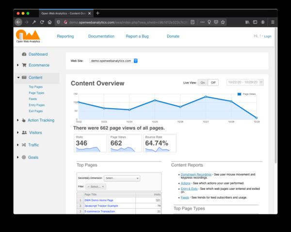 Screenshot Open Web Analytics 2020